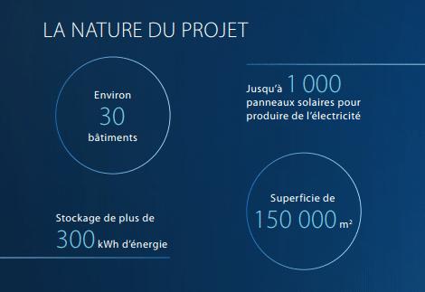 La nature du projet de miniréseau électrique à Lac-Mégantic